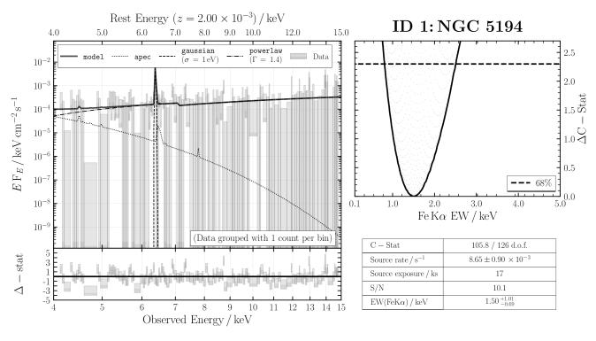 ID 1: NGC 5194