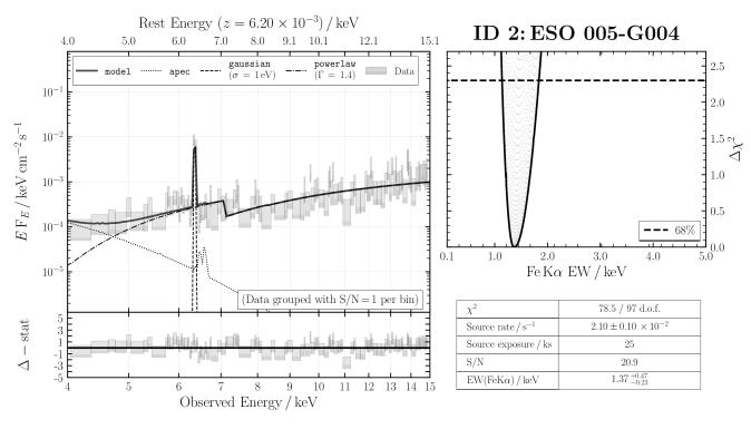 ID 2: ESO 005-G004