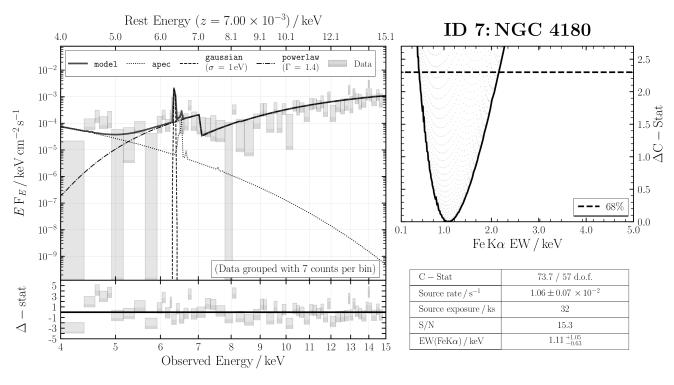 ID 7: NGC 4180
