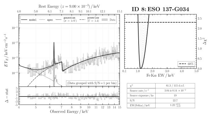 ID 8: ESO 137-G034