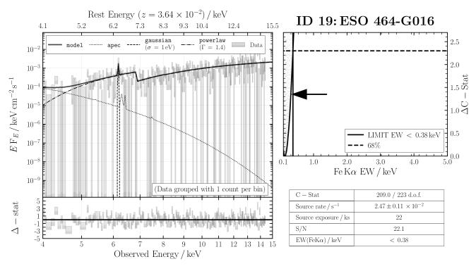 ID 19: ESO 464-G016