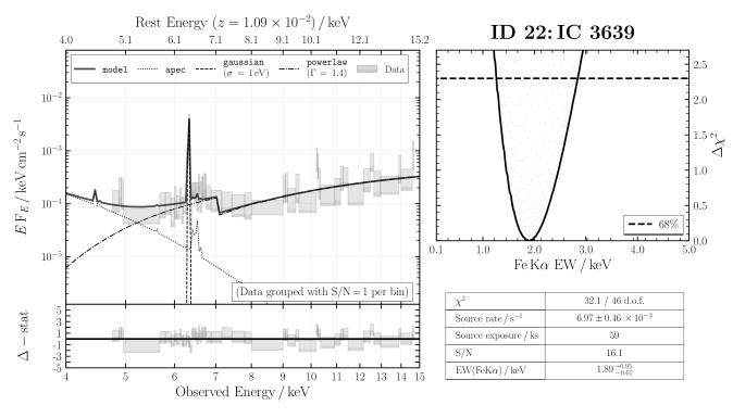 ID 22: IC 3639