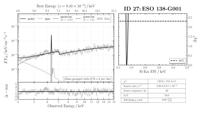 ID 27: ESO 138-G001