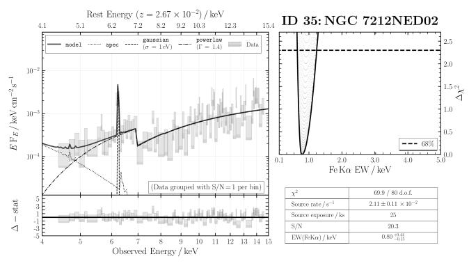 ID 35: NGC 7212NED02