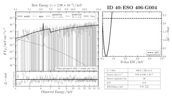 ID 40: ESO 406-G004