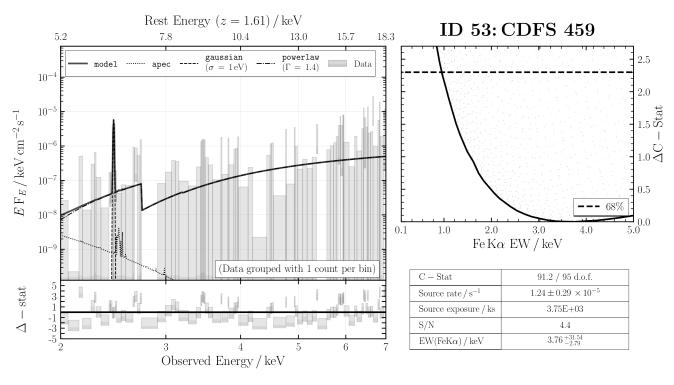 ID 53: CDFS 459