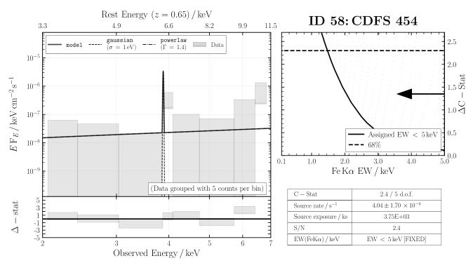 ID 58: CDFS 454