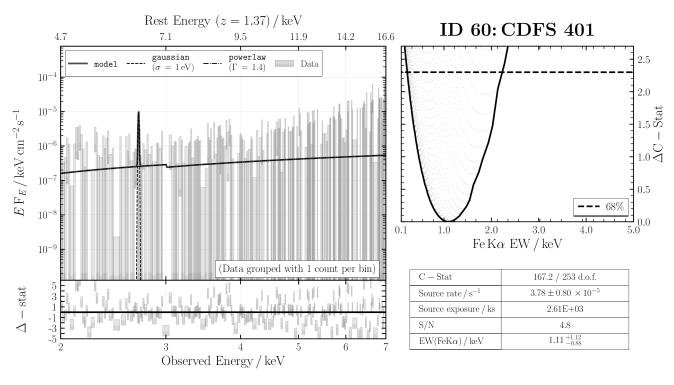 ID 60: CDFS 401