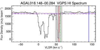 Source-averaged continuum-included H