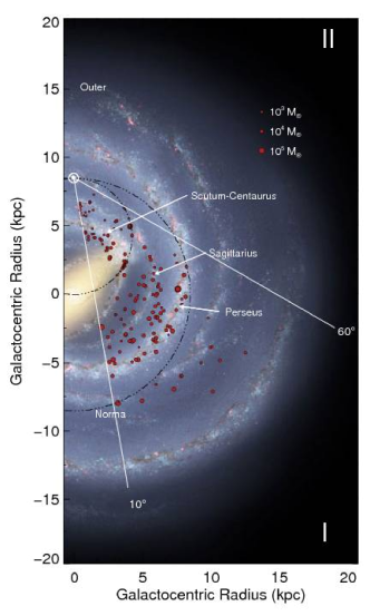 Galactic distribution of the ATLASGAL-CORNISH associations with known distances and masses above the completeness limit (1,000M