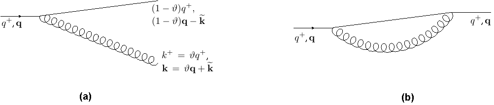 """Left: One """"real"""" gluon emission with 3-momentum"""