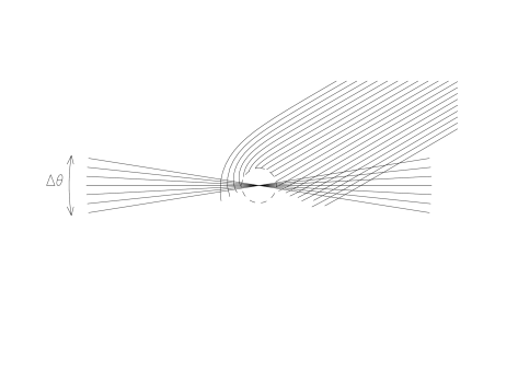 Schematic picture of ray-tracing method from distant observer through a disk of angular thickness