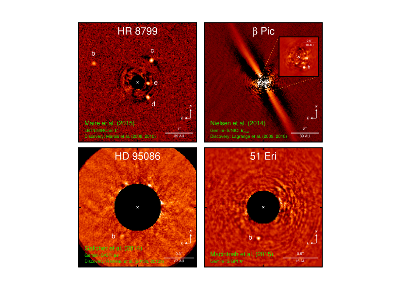 Gallery of imaged planets at small separations (