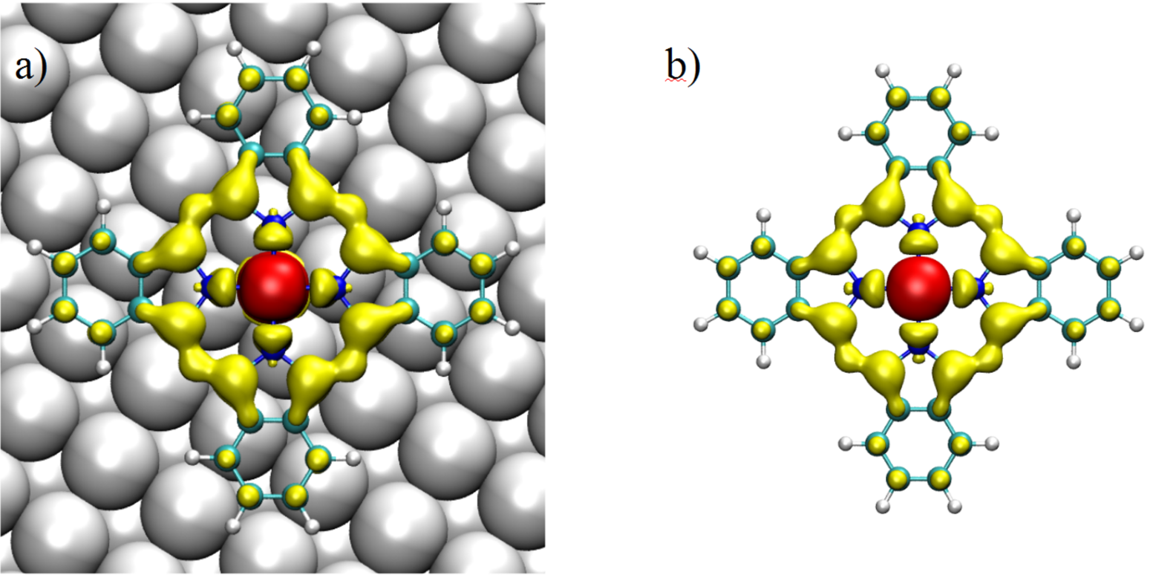 (Color online). Spin density distribution of FePc (a) adsorbed on Ag(100) and (b) in the gas-phase anion. Red/yellow indicate spin up/down. The isovalue for the spin density is 0.005