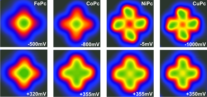 (Color online). Bias dependent topographic images of all TMPc. For CuPc and NiPc negative voltage images with maximum chiral contrast are displayed. The contrast of CoPc and FePc does not vary in the range of negative voltages investigated. For positive voltage, all TMPc appear achiral in the bias range