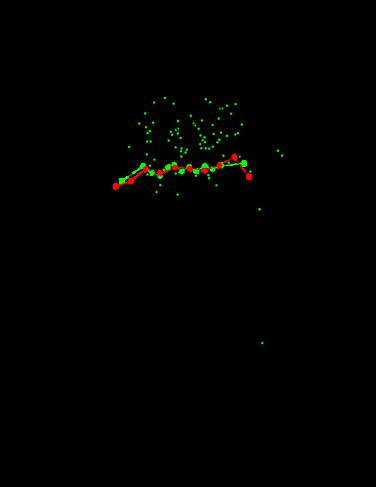 B-band absolute magnitude (M
