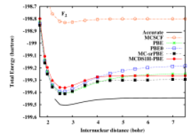 Potential energy curves of Li