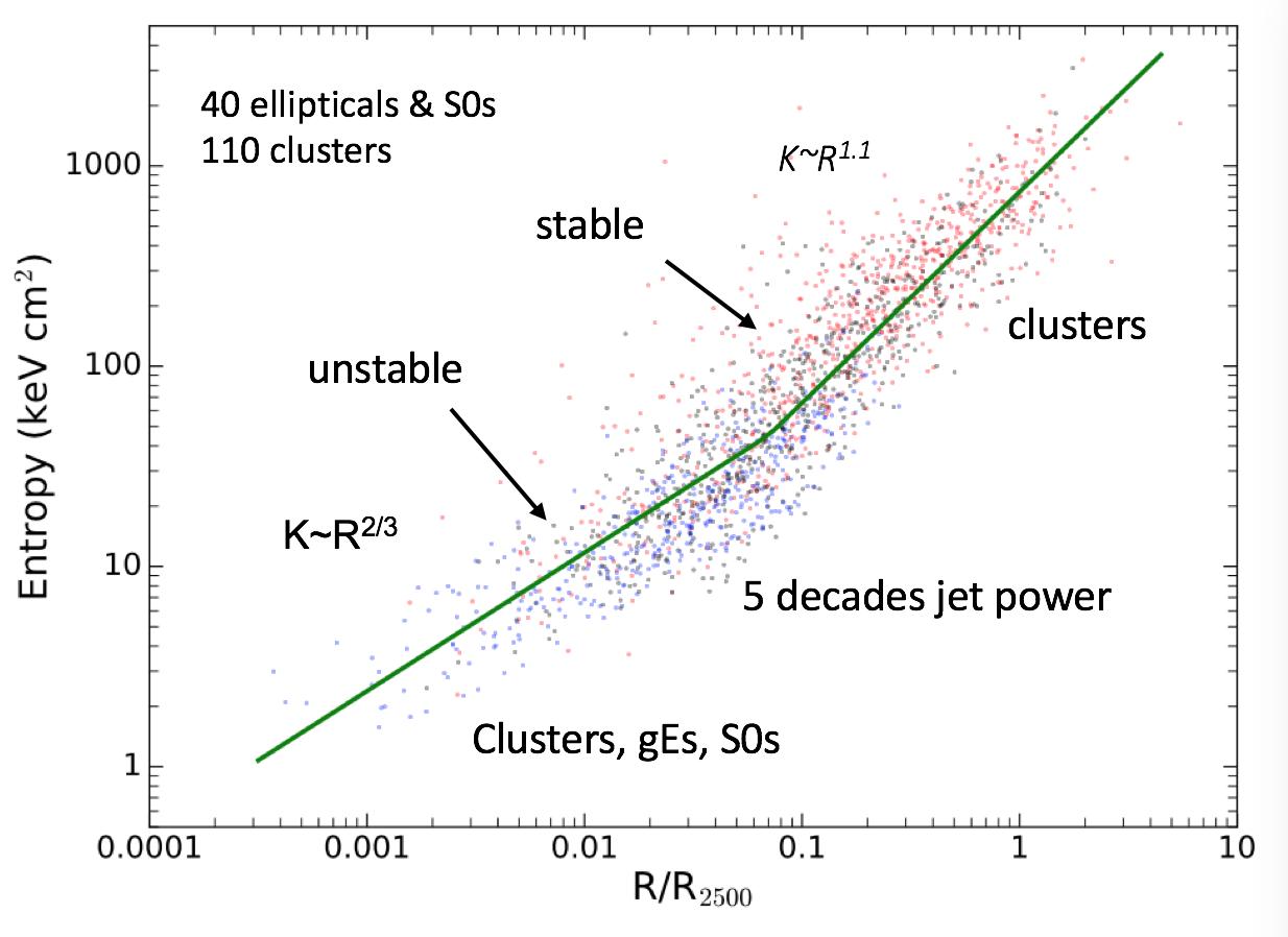 Molecular gas mass derived using CO observations