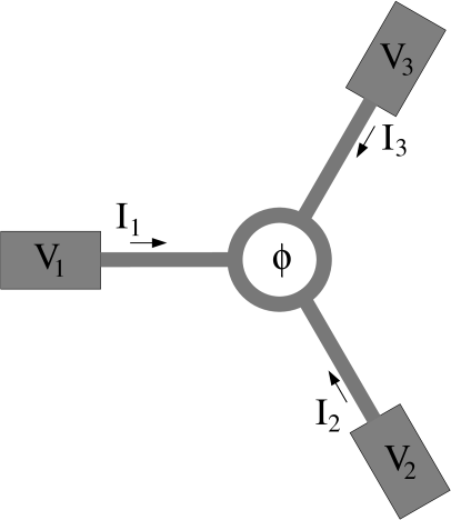 The same three-wire junction as in Fig.