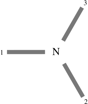 Pictorial representation of the N fixed point. It just corresponds to three decoupled wires.