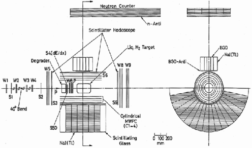 Side and end view of the KEK detector.