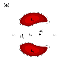 Zero velocity curves in the synodic coordinate system, computed for a mass ratio