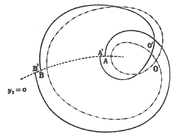 Intersection of the asymptotic interfaces with the transverse section