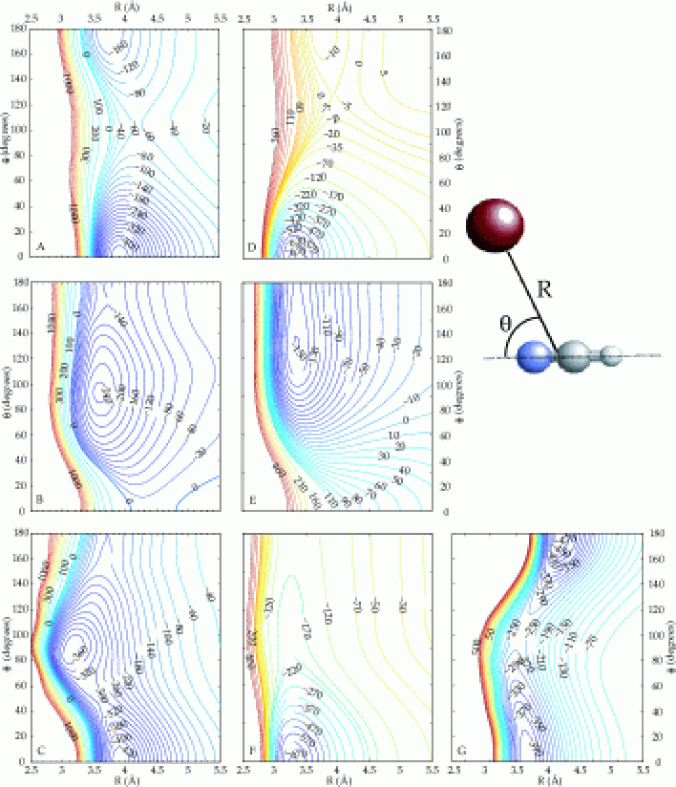 (A, D) Diabatic potential energy surfaces for Cl-HCl and Cl-HF