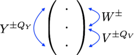 The gauge interaction of any triplet or anti-triplet field.