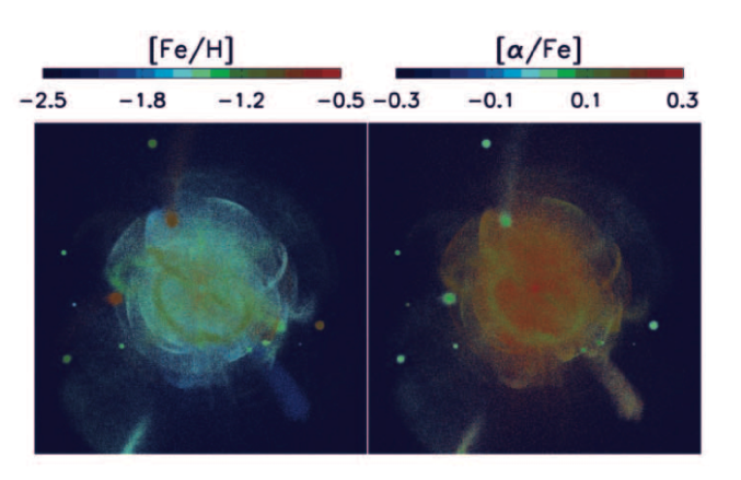 Simulation of the chemistry of a Milky Way-like environment. The maps span