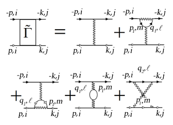 Fig. 2. Diagrams of the first and second order for the effective interaction of electrons