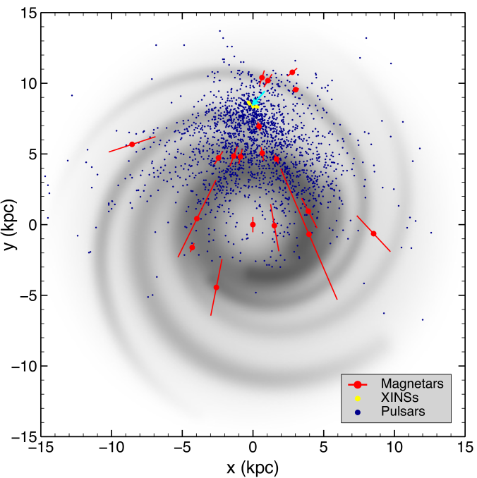 Top-down view of the Galaxy, with the Galactic Center at coordinates (0,0) and the location of the Sun marked by a cyan arrow at coordinates (0,8.5). The grayscale shows the distribution of free electrons given by the model of