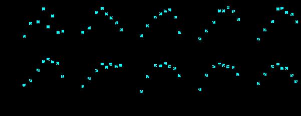 Top row: Beam asymmetries