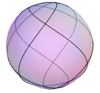 A curve with geodesic curvature proportional to
