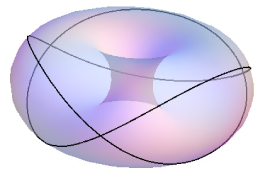 Two closed geodesics on the Clifford torus.