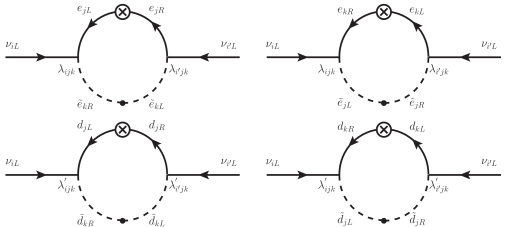 The squark-quark (lower panel) and slepton-lepton (upper panel) 1-loop diagrams contributing to the neutrino mass in the presence of R-parity violating supersymmetric theories.