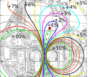 Iso-sensitivity contours as a function of the near detector location superimposed on the power plant viewgraph. Buildings1 and2 respectively are the west and east reactor cores. For the left figure, we assumed a 3% uncorrelated uncertainty on the power of both cores and