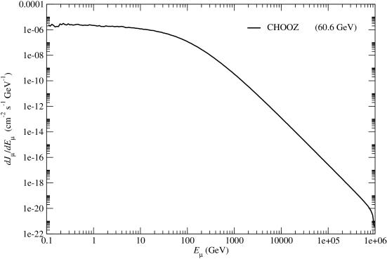 Energy spectrum of cosmic muons at the far detector.