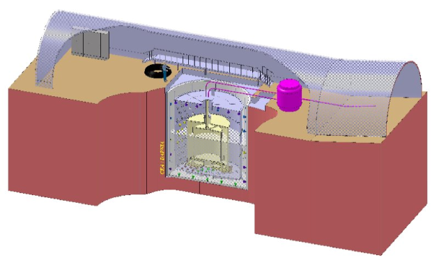 """Viewgraph of the Far detector integrated in the the neutrino laboratory located at the end of the """"Marinière"""" gallery, 1km from the CHOOZ-B nuclear power station cores."""