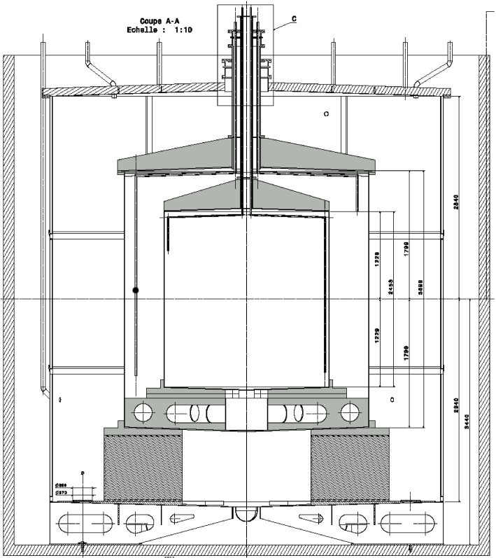 Detail drawing of the Far detector. From the innermost region, one has: the neutrino Target enclosed in a acrylic vessel (8mm) filled with a Gd-doped liquid scintillator, the