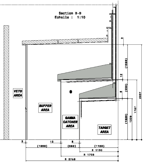 Side view of the detector regions. Effective thickness of the