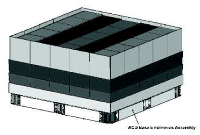 Schematic of the ACD tile placement around the LAT. The top of the LAT is covered by a 5