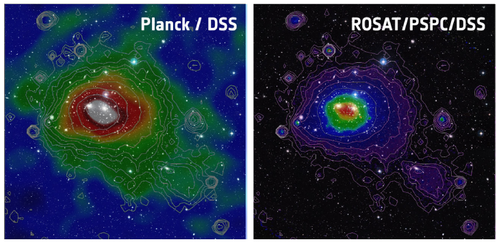 The Coma cluster as seen by Planck (left) through the SZ effect and ROSAT (right) in X-rays. The images are overlaid on visible light images of the cluster obtained by DSS.