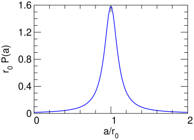 Probability distribution for the scattering length