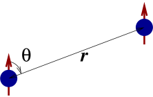 Geometry of two atoms with aligned dipole moments, as discussed in the text.