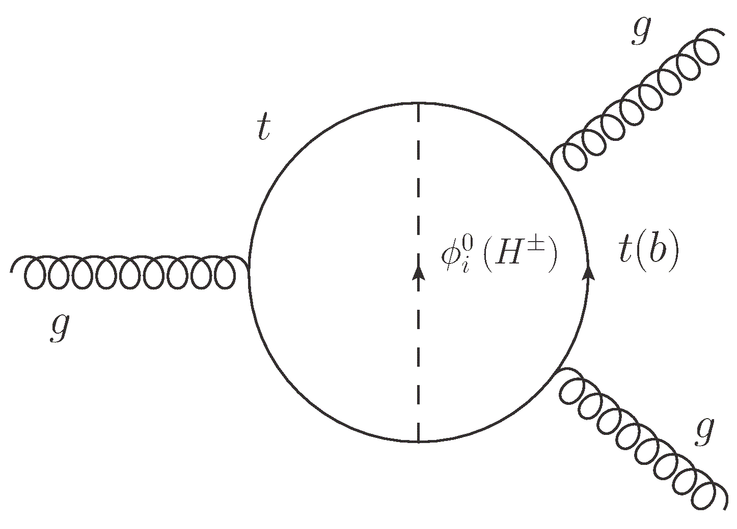 Classes of diagrams contributing to EDMs. (a) Contribution to the coefficient of the Weinberg operator. (b) Expample of a Barr-Zee diagram, contributing to all (C)EDMs. (c) Generic four-fermion contribution.