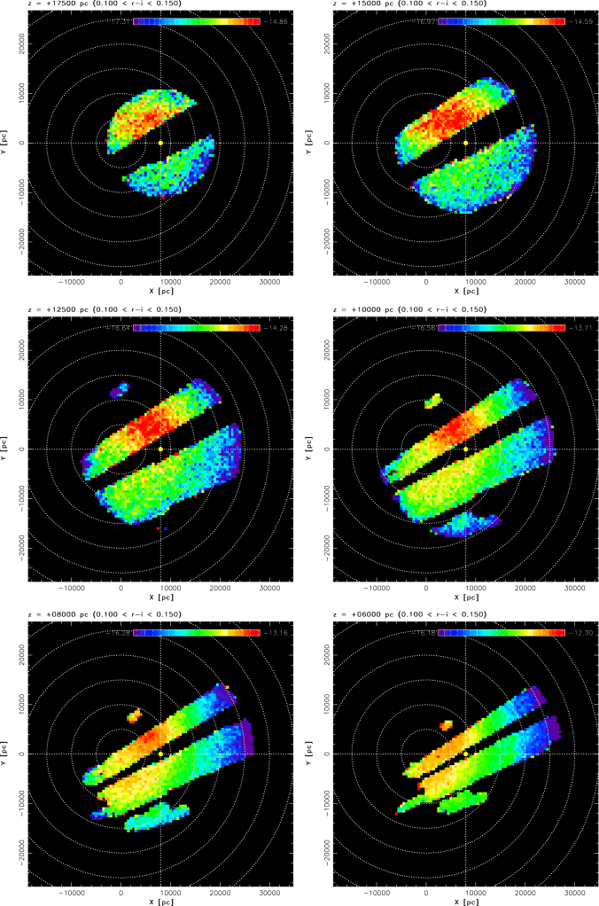 The stellar number density for the same color bin as in the top left panel in Fig.