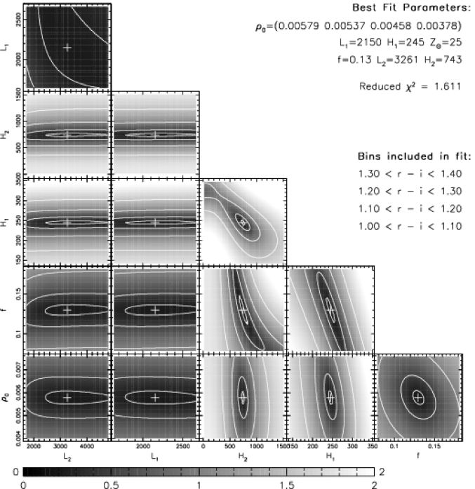 Two-dimensional cross sections of of reduced