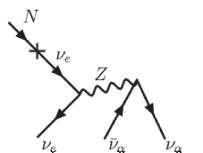 Decay of sterile neutrino