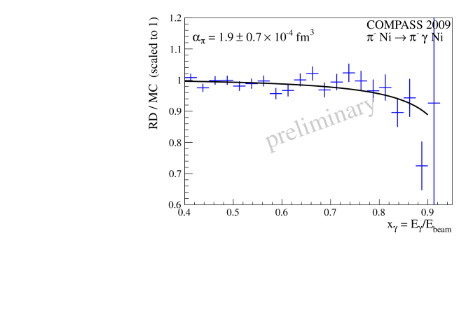 Determination of the pion polarizability at COMPASS through the process